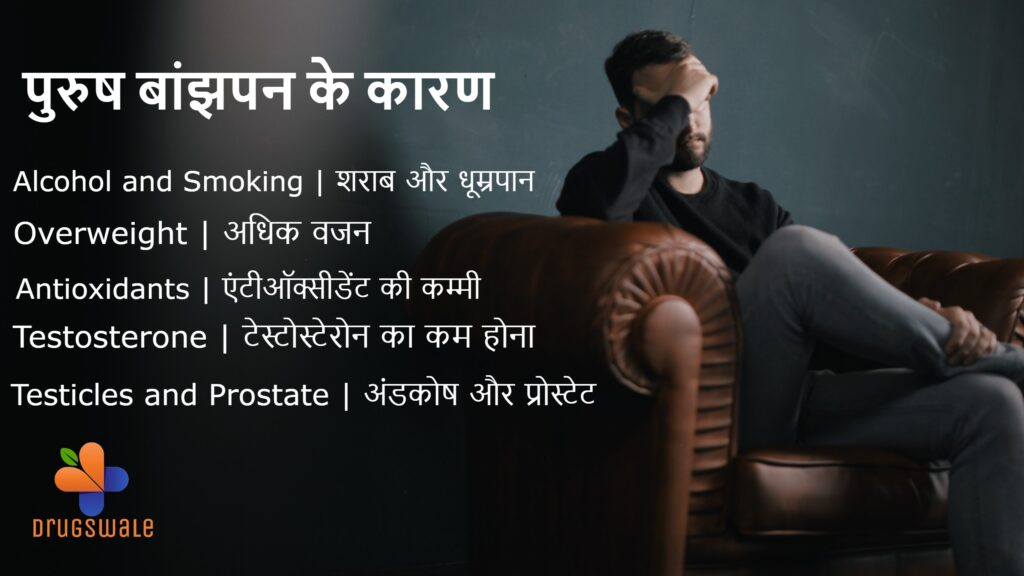 Reasons for Male Infertility in Hindi